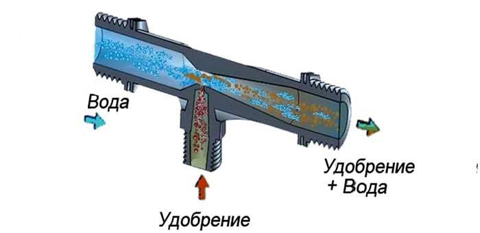 На схеме показан принцип работы подобной конcтрукции