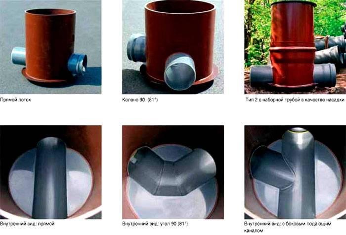 Вариант смотрового дренажного колодца из трубы