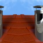 Наружный диаметр сэндвич трубы. Сэндвич трубы для дымоходов: размеры и установка