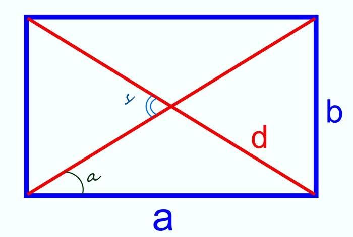 Для онлайн вычислений могут потребоваться длины диагоналей и углы