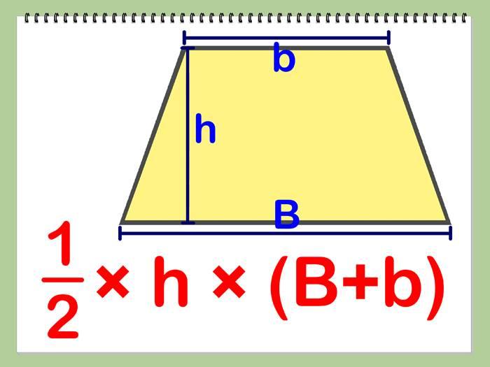 Основная формула для нахождения квадратуры трапеции