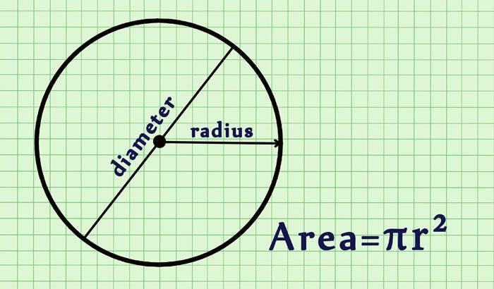 Площадь круга рассчитать несложно