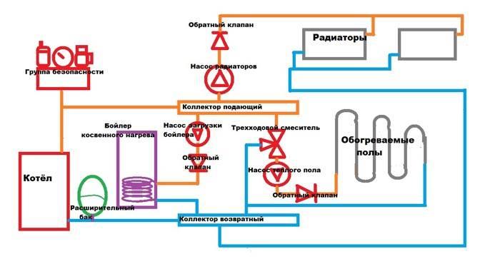 Схема подключения одноконтурного котла с бойлером