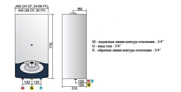 Размеры газового котла и труб подвода и оттока воды
