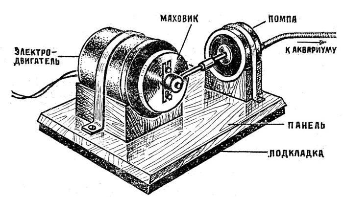Принципиальная схема мембраннойпомпы для аквариума своими руками