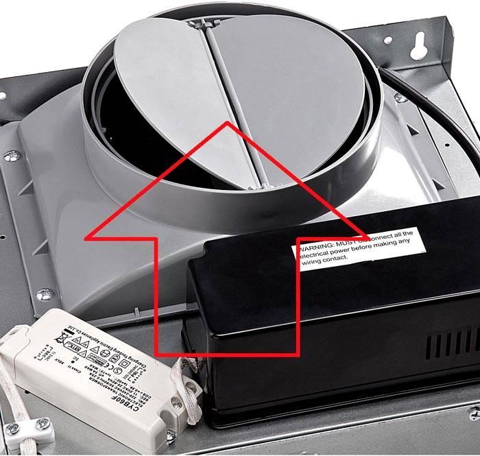 Такие устройства включают в стандартную комплектацию современного кухонного оборудования