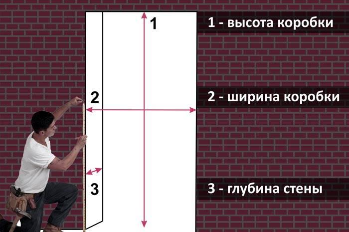 Параметры, по которым производится расчет необходимых размеров конструкции