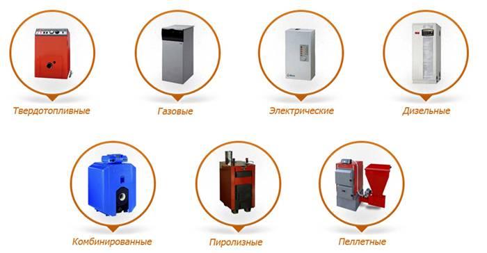 Классификация нагревателей для дома. Приборы на различном топливе и электричестве