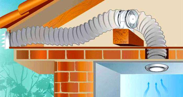 Вентилятор канального типа. Его можно установить в техническом помещении для снижения уровня шумов