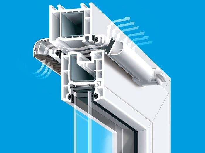 Для устранения недостатков конструкцию оснащают встроенным приточным клапаном