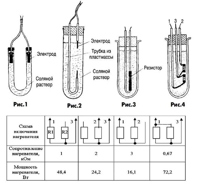 Принципиальные схемы и расчетынагревателей для аквариума своими руками