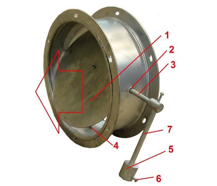 Стандартное изделие для монтажа в каналах с круглым сечением