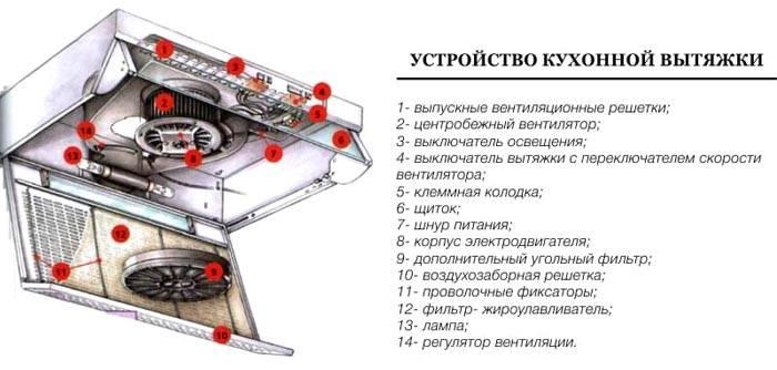 Особенности конструкции можно видеть на схеме