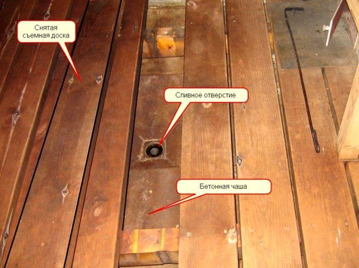 На фотографии видно, что для доступа к сливному отверстию одна доска не фиксируется жестко. Ее можно быстро вынуть, если понадобился осмотр, или выполняется очистка