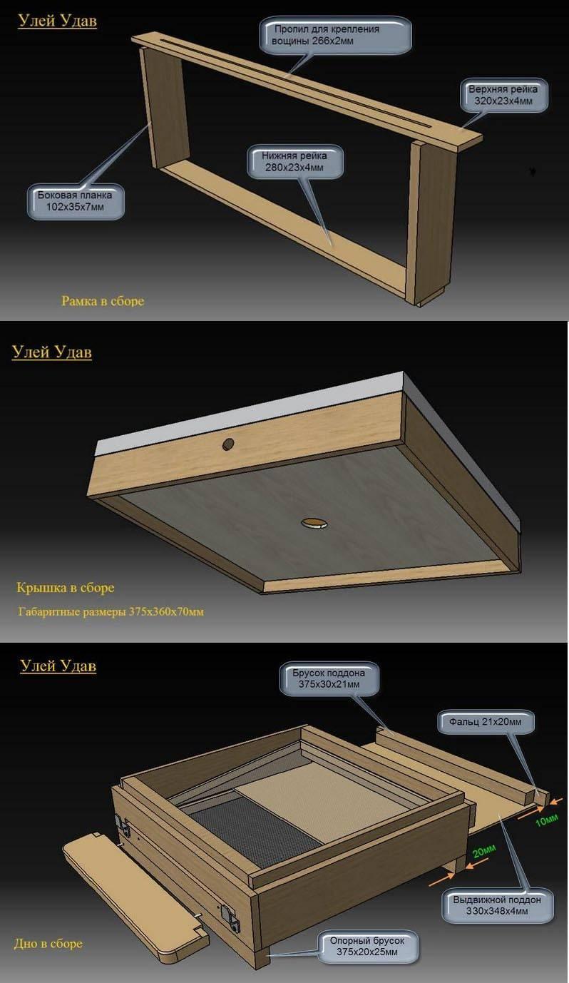 Особенности основных частей конструкции
