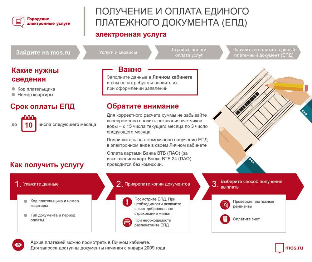 Получение и оплата единого платежного документа (ЕПД)