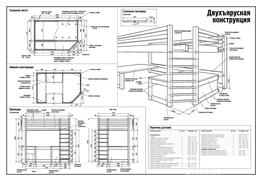 Двухъярусная кровать-чердак. Чертеж с размерами дополнен подробным перечнем с описанием отдельных деталей