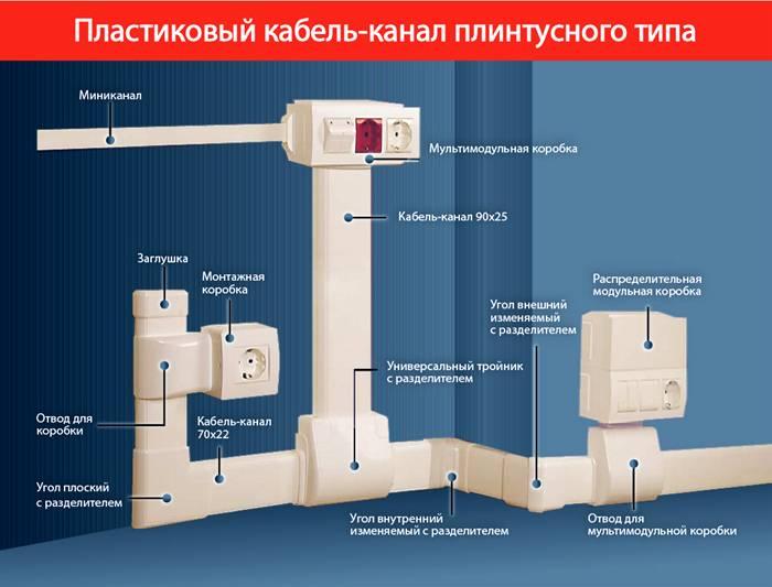 Вариант монтажа настенной системы