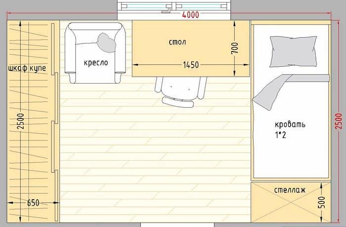 Типичная планировка детской комнаты площадью 10 кв. м