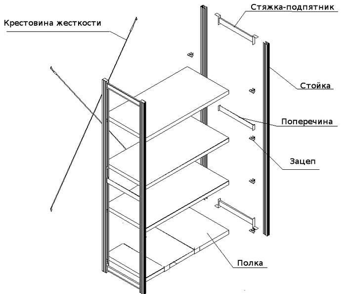 Для повышения нагрузочной способности улучшают соответствующие параметры отдельных элементов конструкции