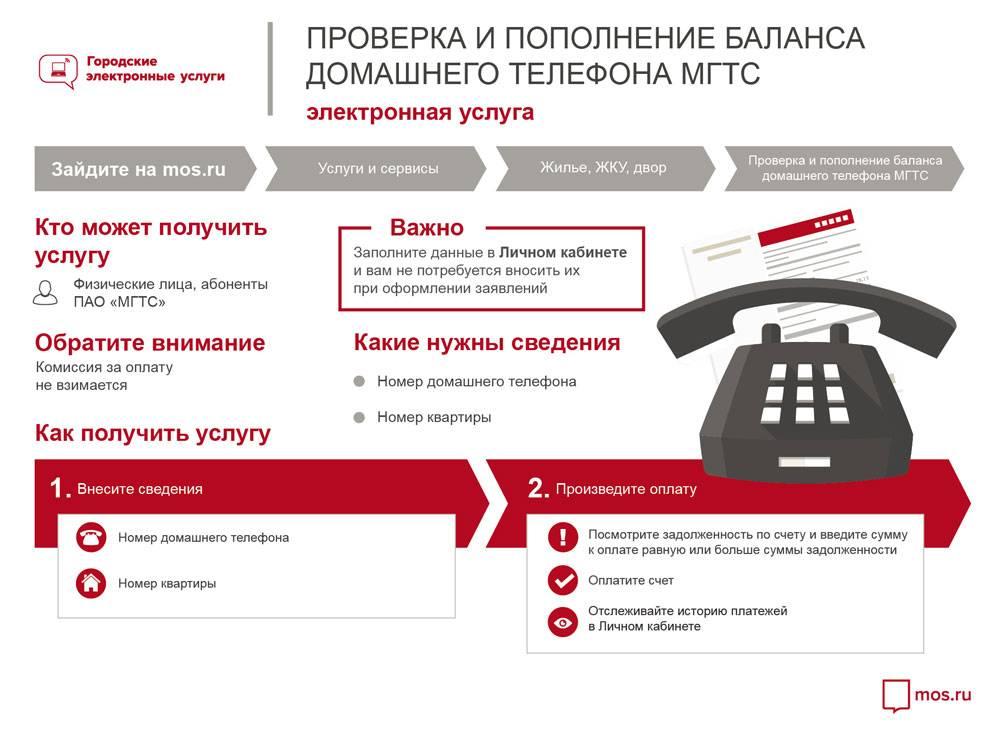 Проверка и пополнение баланса домашнего телефона МГТС