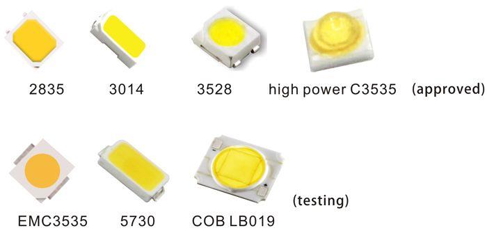 Светодиоды бывают различного типоразмера