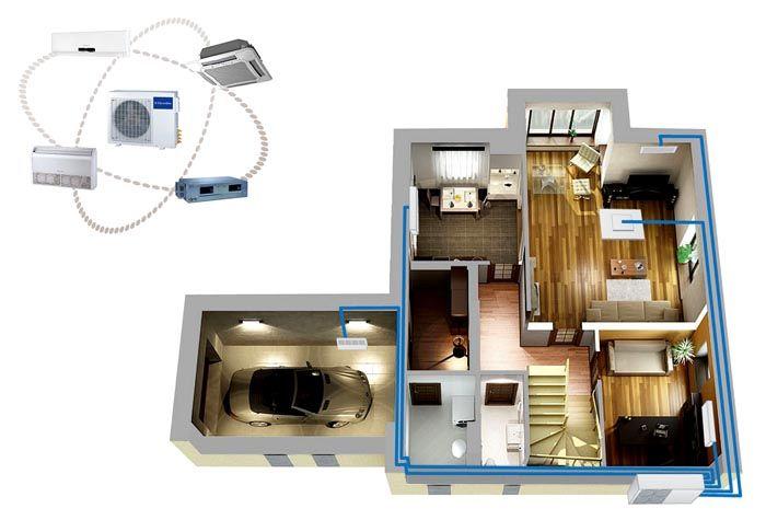 Для каждого помещения можно подобрать внутренний блок, оптимальный по техническим и эстетическим параметрам