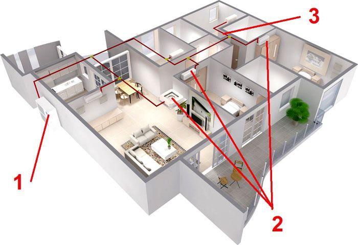 Внешний (1) и внутренние (2) блоки, трассы для перемещения хладагента (3)