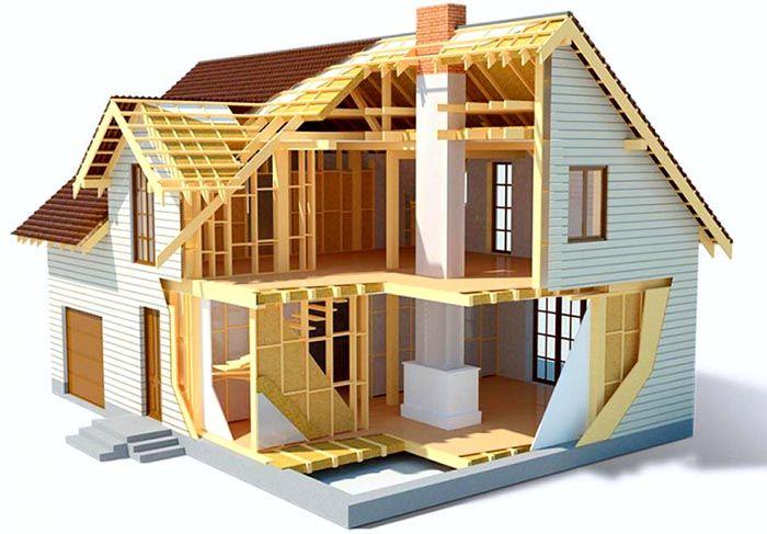 Каркасный дом состоит из каркаса и нескольких слоев