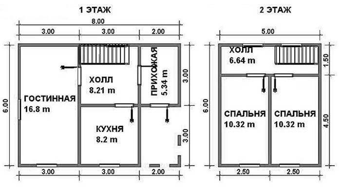 Типовой план расположения комнат