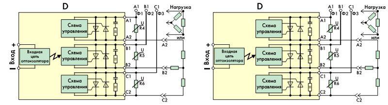 Схема работы устройства переменного тока