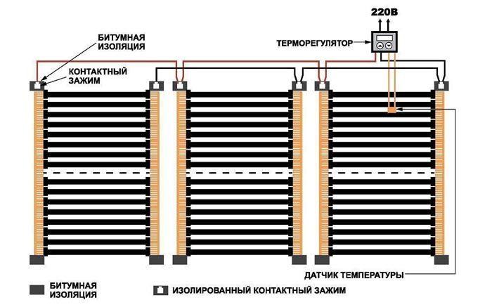 Схема монтажа пленочного теплого пола довольно проста