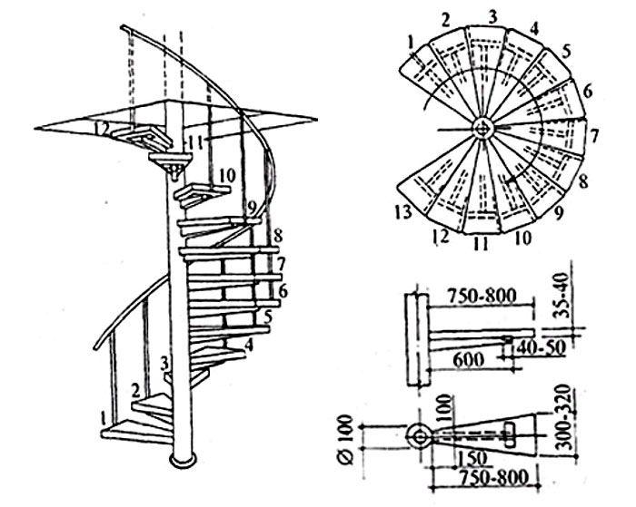 Особенности расчета винтовой конструкции