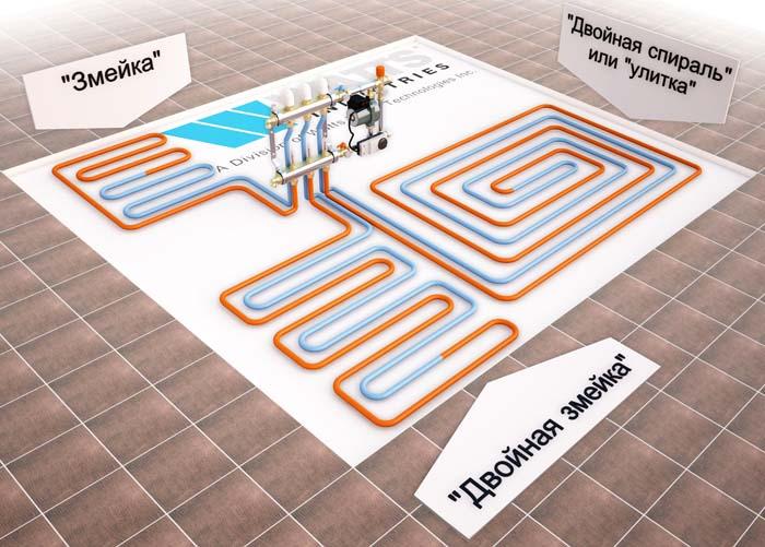 Способы укладки трубопровода в полу
