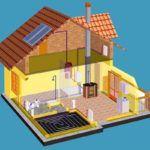 Сделать отопительную систему в своем доме