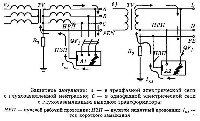 Зануление для трех- и однофазной электросети