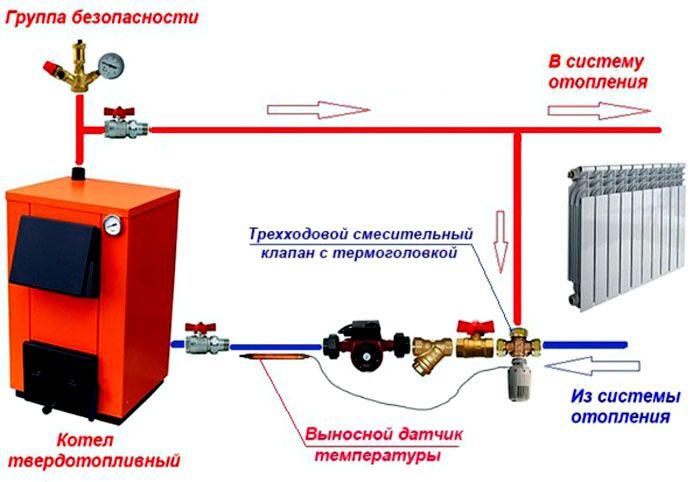 Схема обвязки твердотопливного котла с трехходовым клапаном