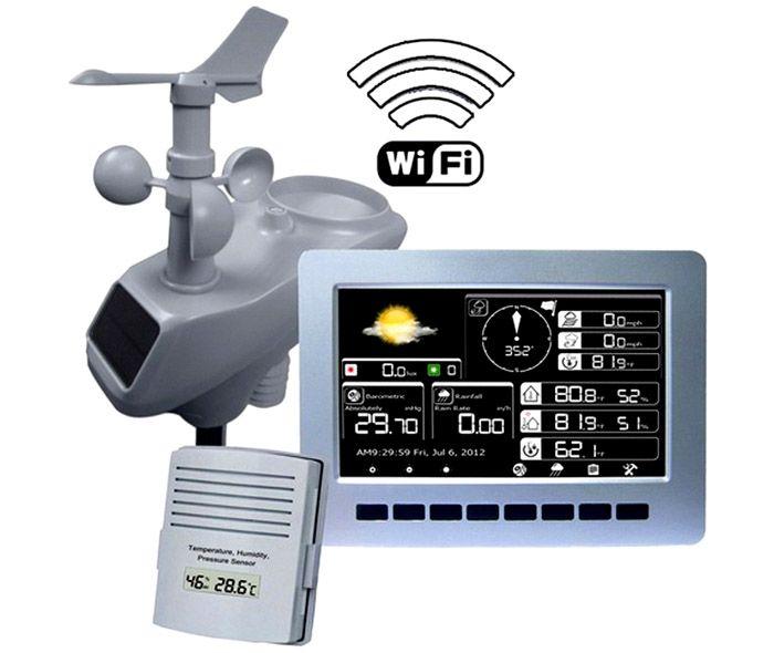 В этом наборе сигналы передают по беспроводной сети Wi-Fi