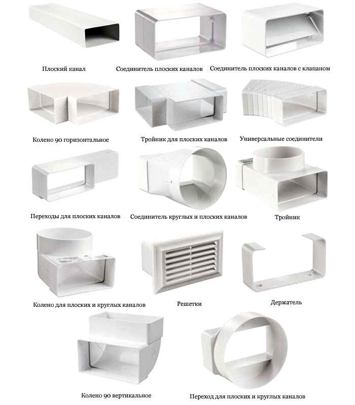 Современные воздуховоды пластиковые для вентиляции: виды и размеры отдельных комплектующих не сложно подобрать в соответствии с требованиями конкретного технического задания