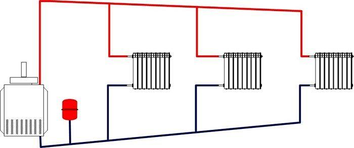 Принципиальная схема отопления с естественной циркуляцией горячей воды