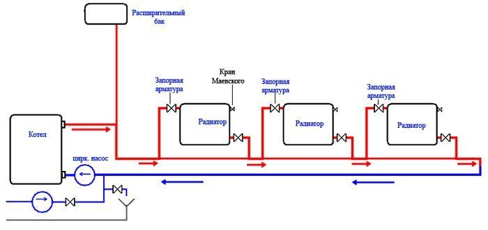 Схема с принудительной циркуляцией воды