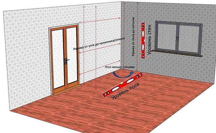 Измерения можно делать с помощью строительного уровня