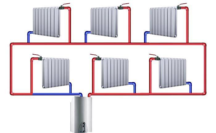 Однотрубка с подключением радиаторов к одному контуру