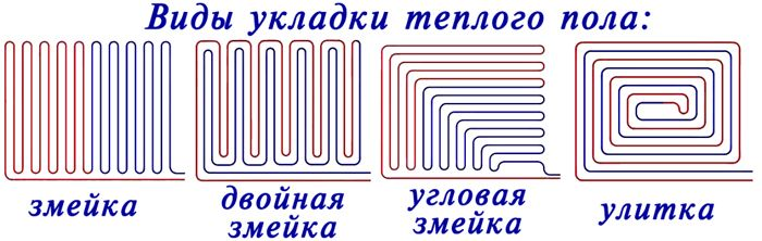 Схемы укладки теплого пола