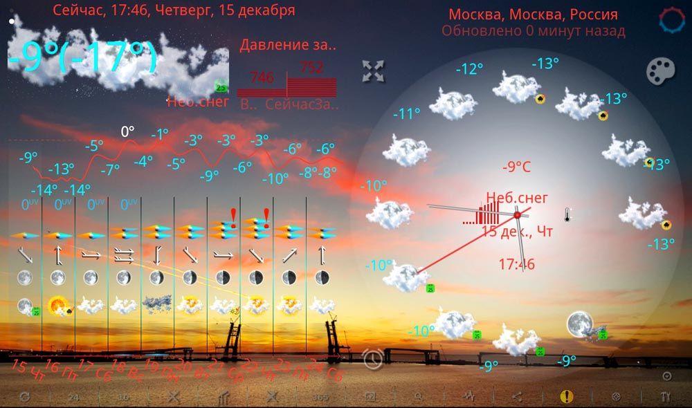 Некоторые модели предупреждают владельцев о неблагоприятных погодных условиях специальными сигналами