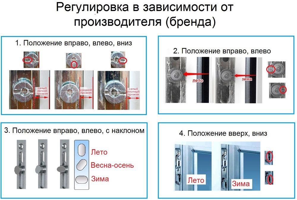 Форма цапфы зависит от производителя