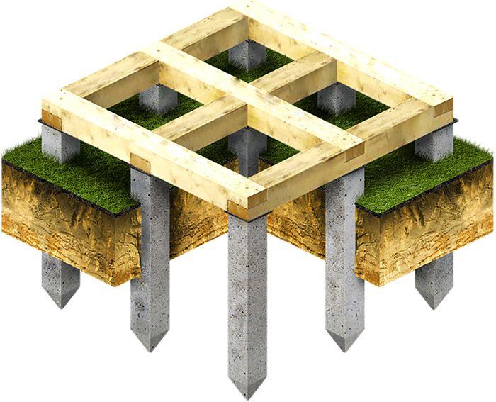 Фундамент на сваях можно возводить на любом грунте