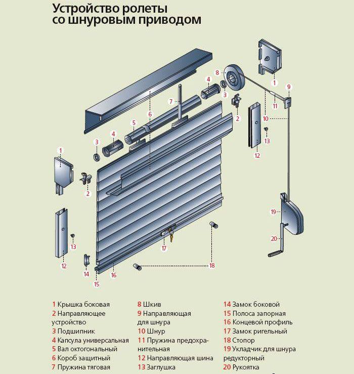 Принципиальная схема конструкции изделия с механическим управлением