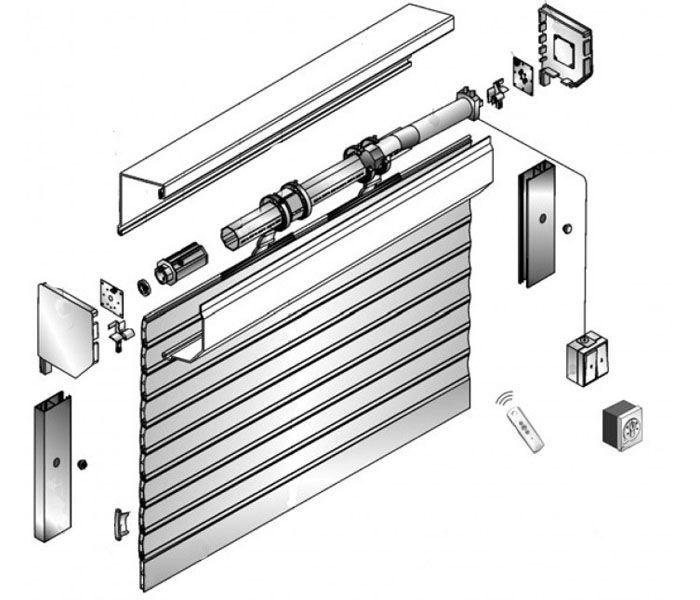 Принципиальная схема конструкции изделия с автоматическим управлением