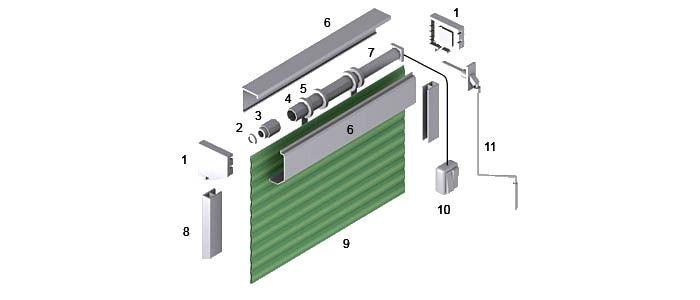 Схема сборки изделия с автоматическим управлением
